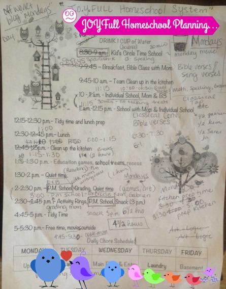 joyfull homeschool planning
