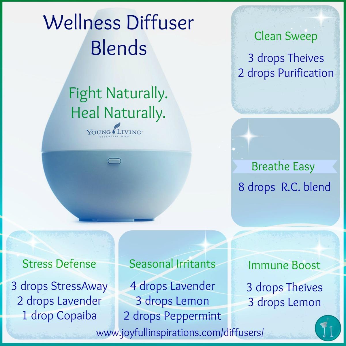 Wellness Diffuser Blends Joyfull Inspirations