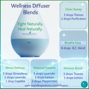 wellness-diffuser-blends-3